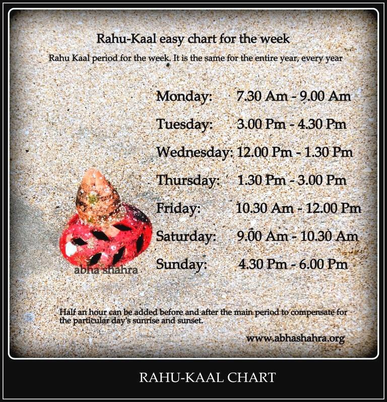 Rahu Kaal Astrological Mahurats Abha Shahra Shyama
